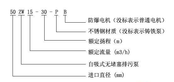 自吸无堵塞排污泵型号介绍